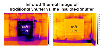 Insulated Shutter vs Traditional Shutter - Infrared