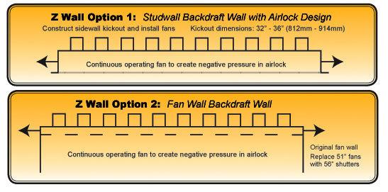 Z Wall Shutter Options