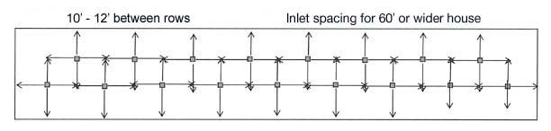 Inlet Air Circulation Placement 2