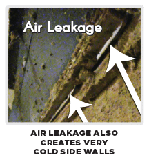Flush Mount Air Inlet Air Leakage