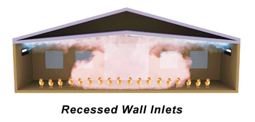 Recessed Wall Inlets