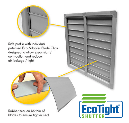 EcoTight PVC Shutter Features
